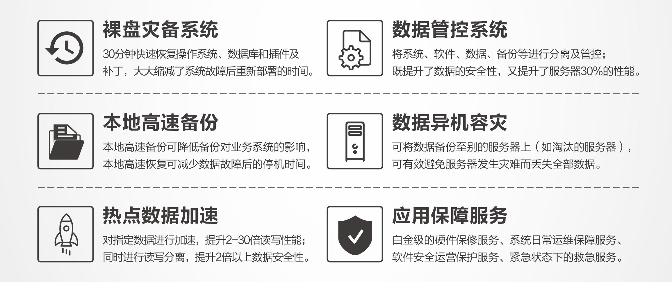 数据加速专用服务器-微信营销图2