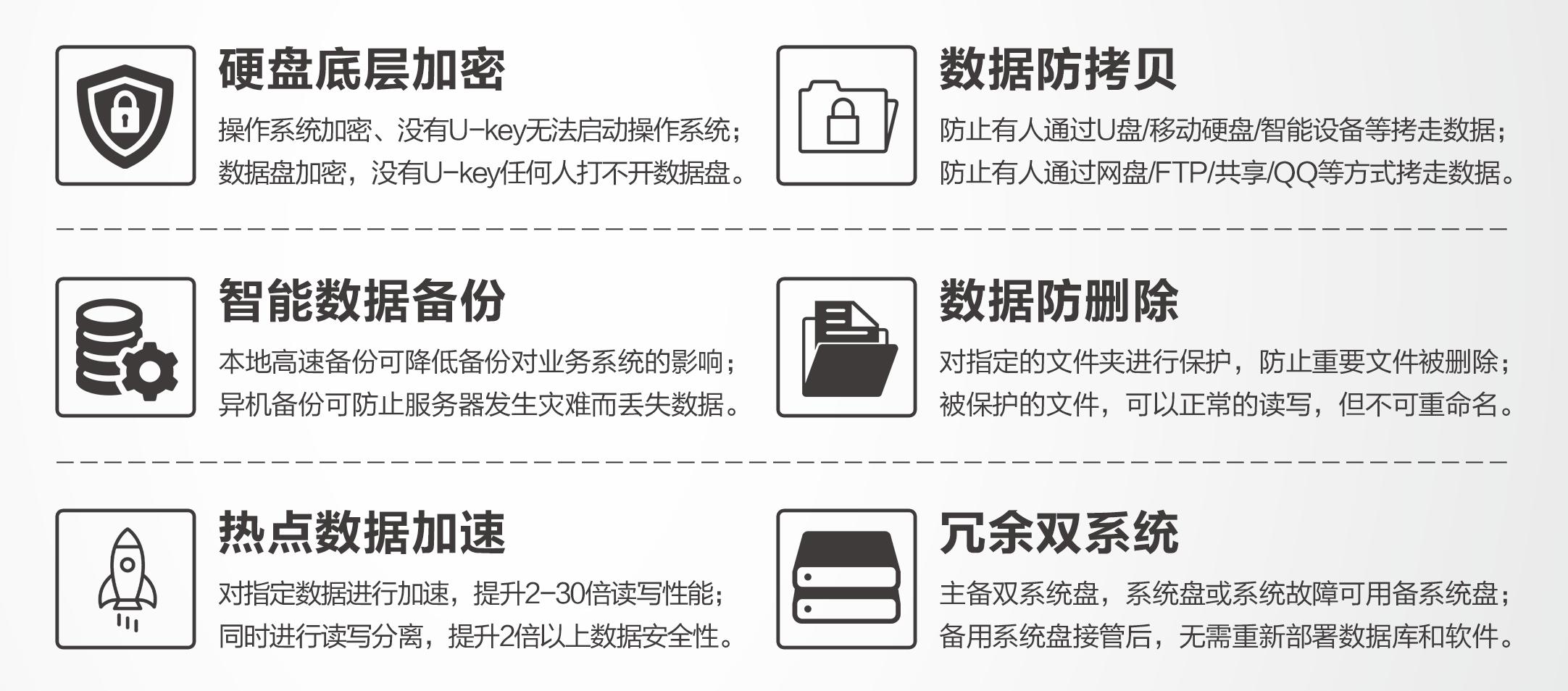 安全可信及数据加速专用服务器-微信2